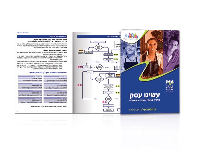 עיצוב ומיתוג האגף לקידום עסקים עיריית ירושלים - מדריך לבעלי עסקים