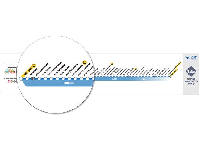 עיצוב מפת מקל סכמטית קו 135 רמת גן