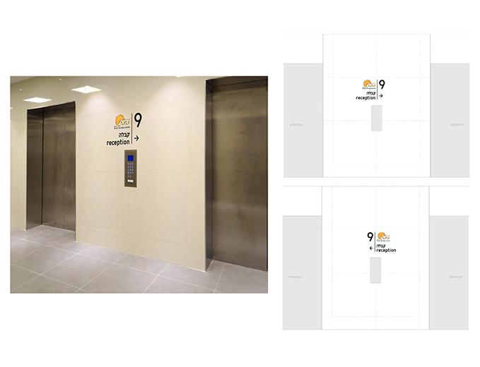 שלט הכוונה במעליות חברת נת