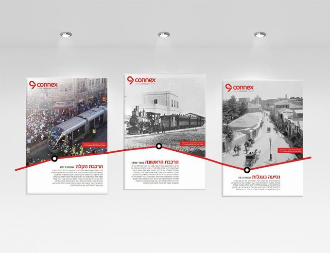 תערוכת צילומים תדמיתית למשרדי קונקס רכבת קלה ירושלים