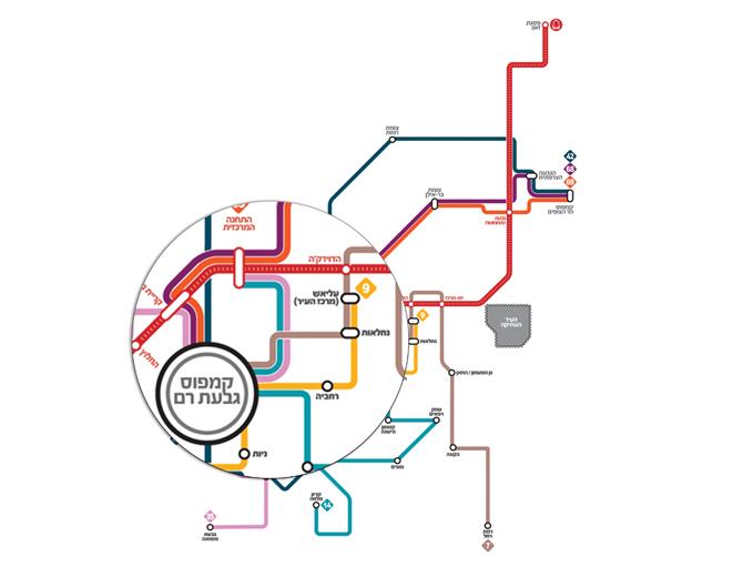 עיצוב מפת דרכי הגעה באוטובוס לקמפוס גבעת רם ירושלים